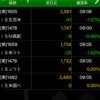 ETF積立投資 10/22