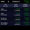 オーマイゴッドネス!!!な感じで株暴落してる。
