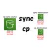 aws s3 cpとsyncの違い | AWS CLI