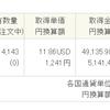 SBI証券で端株買付手数料0キャンペーンが始まるので所有端株優待晒しておく。