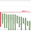 2020函館記念G3 全馬指数・追い切り分析