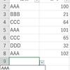 Excel VBA 種目別に自動採番(複数の種類で連番を取る)