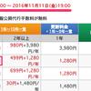 【.com】ドメイン499円が11月14日まで延長!(お名前.com)