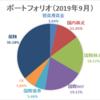 【資産運用】ポートフォリオ更新(2019年9月末時点)