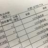 平成29年度、藤沢市議会議員清水竜太郎の政務活動費に関するご報告
