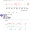 【地震予知】2日連続で柿岡空中電気に反応あり!柿岡地磁気もD値が低く、深発・海外デカ目要警戒!本日は『バクムーン』が見られる日!満月と大地震の関係は専門家からも指摘されており、『南海トラフ地震』などの巨大地震にも要注意!