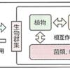 【生物基礎】第5章 生態系とその保全(炭素の循環・窒素の循環)