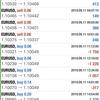 【 9月 11日】FX自動売買記録:ユーロドル