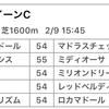 2/9のレース結果