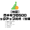 【検証】四季報プロ ピックアップ銘柄(後編)