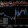【株式】年内利下げ観測が強まりFOMCは無難に通過