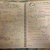 三色ボールペンと似顔絵で覚えるらくらく精神保健福祉士・社会福祉士試験勉強法
