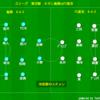 J1リーグ第28節 サガン鳥栖vsFC東京 プレビュー