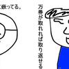 西成とギャンブル。西成ウインズ、西成ボートピアは今日も大盛況?(釜ヶ崎・あいりん散歩)
