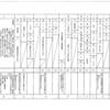 平成29年度(2017年度)千葉県公立高校前期選抜 解答と配点