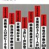 『限界国家 人口減少で日本が迫られる最終選択』を読みました