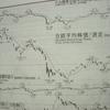 株式相場は上昇の気配ながら、気迷い!