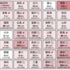 病床ひっ迫1都3県で「ステージ3」の指標超えを受けて断つ。