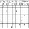2017年朝日杯フューチュリティステークス予想!