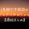 中国語は1年間でどれほど伸びたのか?【HSK5級?】【留学は必要?】