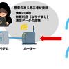 無線LANのセキュリテイ対策を学ぶ