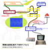 独立型太陽光発電 に UPS を華麗に組み合わせる(ノイズ対策) 中編