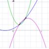 (1,1)と(2,2)を通る放物線を、何か1つ挙げるとしたら・・・