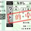 【阪急杯(G3) 最終予想2021】勝負馬券の買い目を無料で公開!