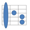 【簡単コード】初心者でも弾ける!Fコードを使わない人気曲10選+カポの使い方や半音下げの方法