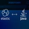 Elasticsearch Java API入門