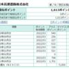 ETCマイレージサービスで5000円分のポイント獲得!!!