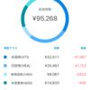 WealthNavi (ウェルスナビ)for SBI証券で投資28日目