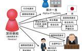 深田萌絵、藤井一良関連訴訟と裁判官の忌避申立て、弁護士への懲戒請求