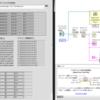 出来合いのVIは使わずに個々の函数を組み合わせてテキストファイルを読み込む