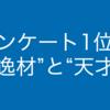 """新日本プロレス夢のタッグチームランキング!1位は""""逸材""""と""""天才""""!【NJPW FUNアンケート#1結果発表】"""