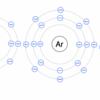 価電子と周期表の関係