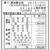 akippa株式会社 第11期決算公告