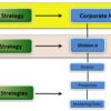 Corporate Strategy/コーポレートストラテジー