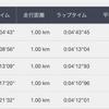 防府マラソン レポ4 〜期待感膨らむ序盤〜