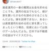 資産運用の近道は妻に家を買うのを諦めてもらえこと in Japan