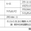 POG2020-2021ドラフト対策 No.162 アイアムカガヤキ