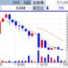 IPO日本リビング保証は初値5100円! 大村紙業S高は、ニンテンドーラボ発売に備えて人気再燃か!?