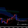 【ポンド円】ドル円のチャートを参考にしてポンド円をトレード