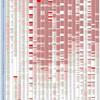 新型コロナウイルス、国別・人口あたり新規感染者数(7月7日現在) / List of COVID-19 cases per population by country, as of July 7