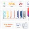 M1 iMac、Core i7搭載の旧モデルよりも明らかに高速というベンチマーク結果