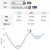 【ロックゲーム】室蘭白鳥大橋下 良型シマゾイ(`・ω・´)