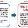 立憲民主党・有田芳生議員、日本人の若者の死亡率を無視して「3年で69名の外国人技能実習生が亡くなったことが問題」と批判する