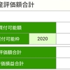 セゾン投信◆運用資産公開!2021年6月12日現在