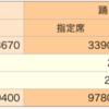 【日帰り旅】熱海・初島①〜計画編〜