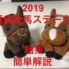 【2019 福島牝馬S 回顧】上位入線したデンコウアンジュ、フローレスマジック、ダノングレースの実力は?